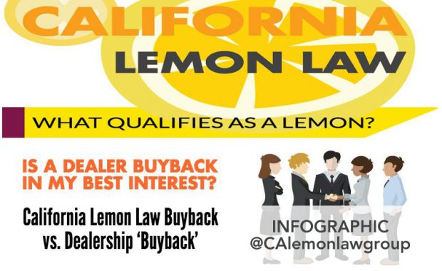 what qualifies as a Lemon Car, California Lemon Law attorney