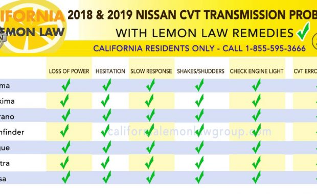 Nissan CVT California Lemon Law